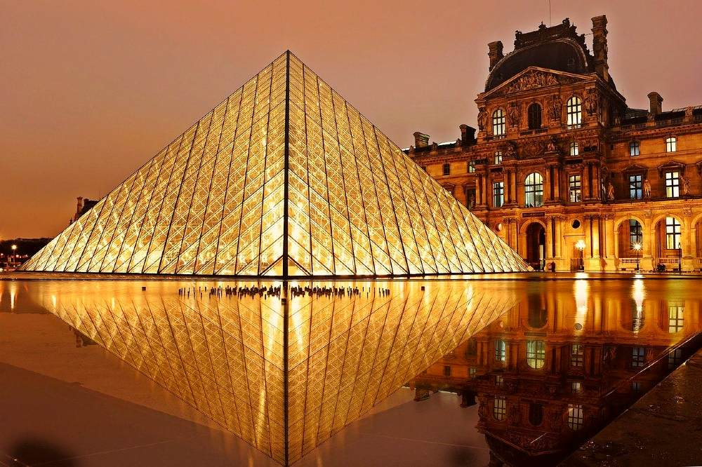28 Best museums in Europe that you need to visit